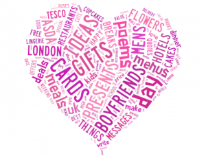 Valentines Day word cloud